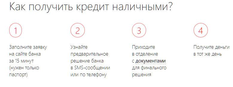 Изображение - Кредит в альфа-банке для зарплатных клиентов Kak-poluchit-kredit-nalichnymi-dlya-zarplatnyh-klientov-svoj-paket-dokumentov