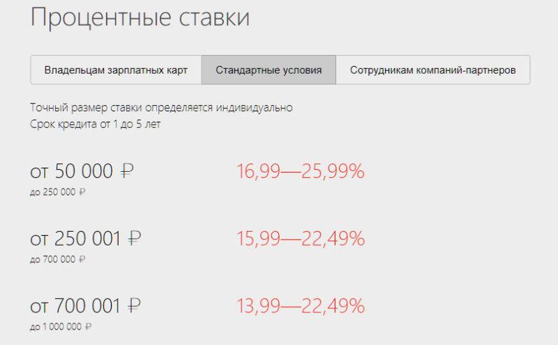 Изображение - Кредит в альфа-банке для зарплатных клиентов Standartnye-usloviya-po-kreditam-800x496