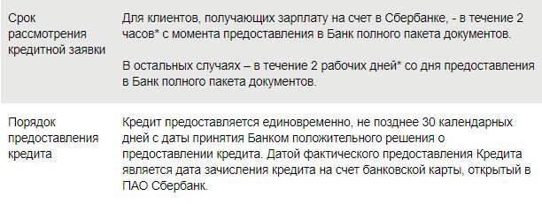 Срок рассмотрения заявок по кредиту в сбербанке кредит онлайн во все банки хабаровск заявка на
