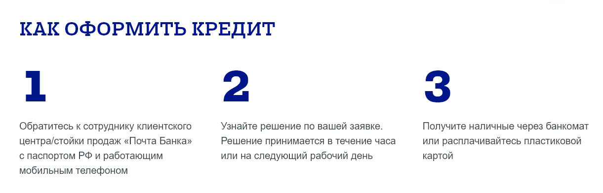 онлай заявка в почта банк