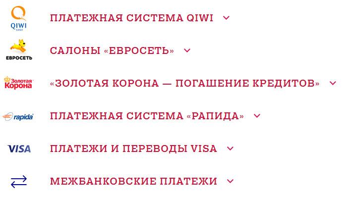 Почта банк остаток по кредиту