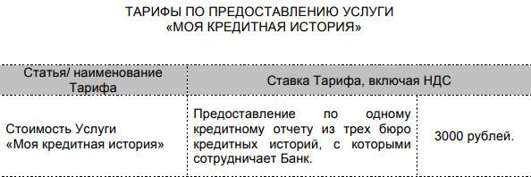 Почта банк кредит с плохой кредитной историей