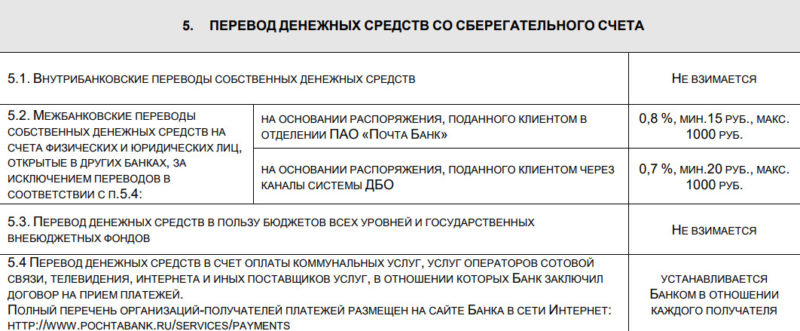 Обратите внимание на комиссии, связанные с переводом денежных средств со счета карты