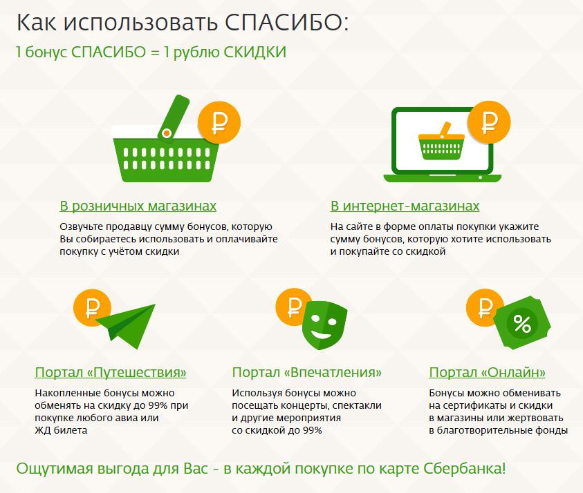 У бонусов Спасибо от Сбербанка - самая широкая география использования, многие магазины принимают их в качестве оплаты за покупки