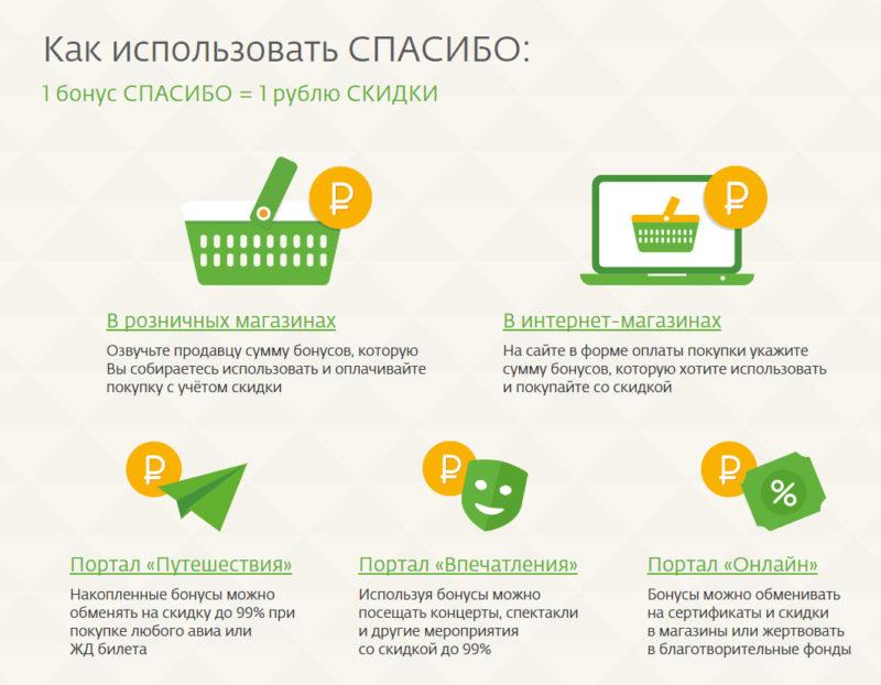 Оплачивать бонусами спасибо просто - 1 бонус приравнивается к 1 рублю