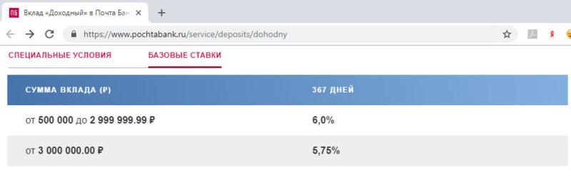 Процентные ставки по вкладу Доходный Почта банка для пенсионеров