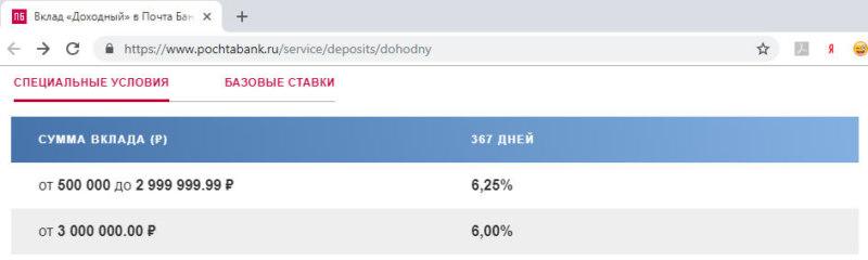 Проценты по вкладу Доходный Почта Банка в 2018 году