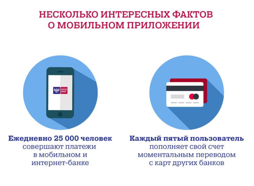 Мобильное приложение мобильный почта банк: скачать бесплатно.