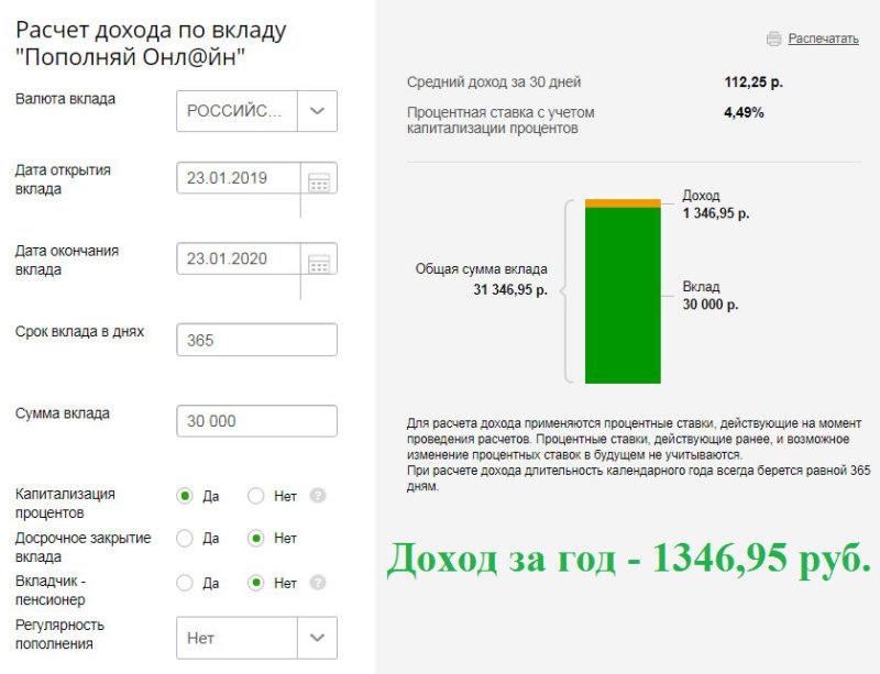 Расчет процентов по вкладу Пополняй Сбербанка для физических лиц