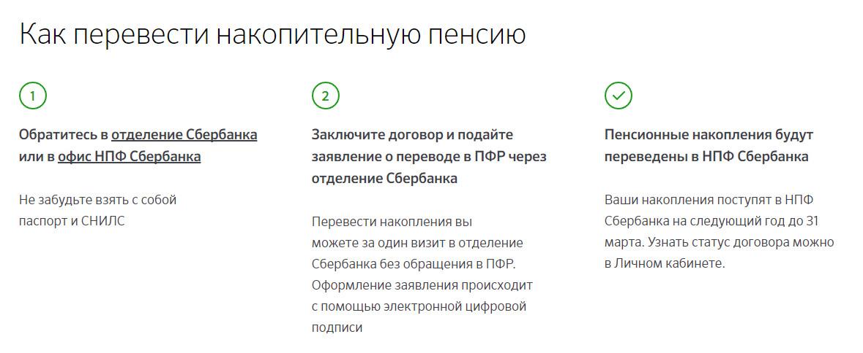 Обратите внимание, перевести накопительную часть в НПФ Сбербанка можно только при личном посещении отделения или офиса