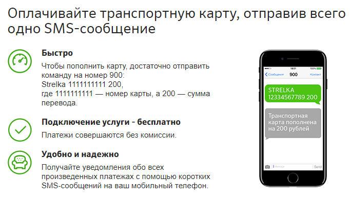 Запомните короткую инструкцию Сбербанка, как пополнить карту Тройка с мобильного телефона
