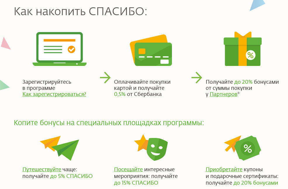Получайте бонусные баллы по программе, оплачивая товары и услуги картой Сбербанка