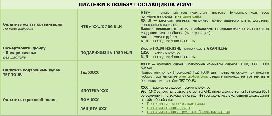 """Команды для оплаты услуг с банковской карты через СМС при подключенной услуге Сбербанка """"Быстрый платеж"""""""
