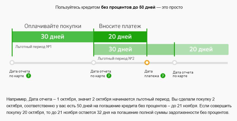 Изображение - Карта сбербанка моментум - что это такое 2018-01-24_115034