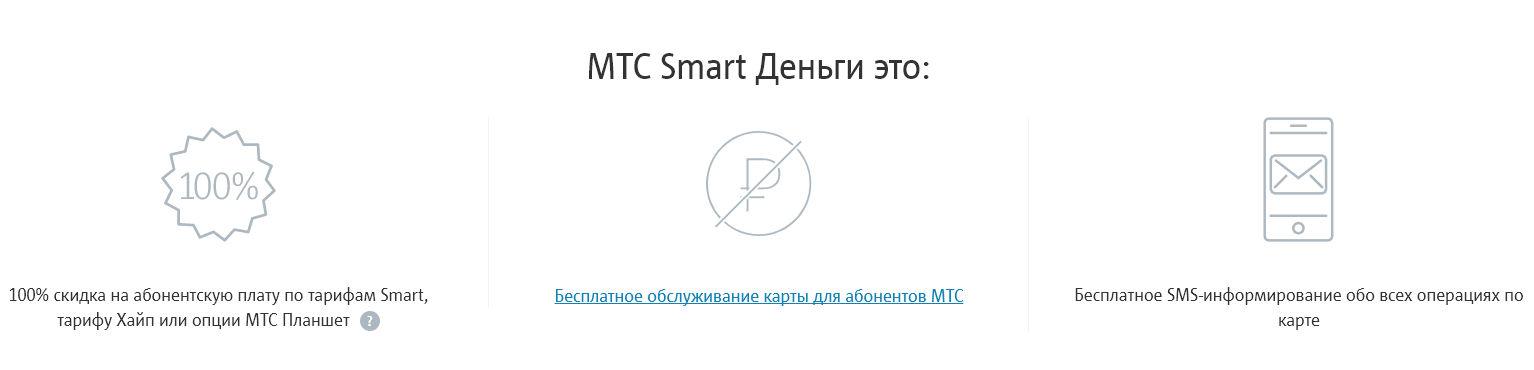 Специальные условия по карте Smart Деньги для владельцев телефонного номера МТС