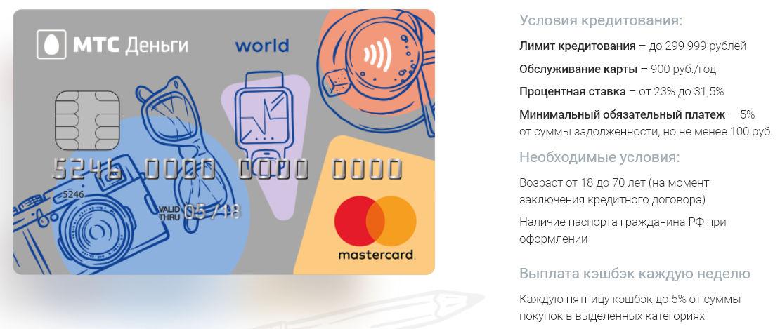 Условия кредитной карточки
