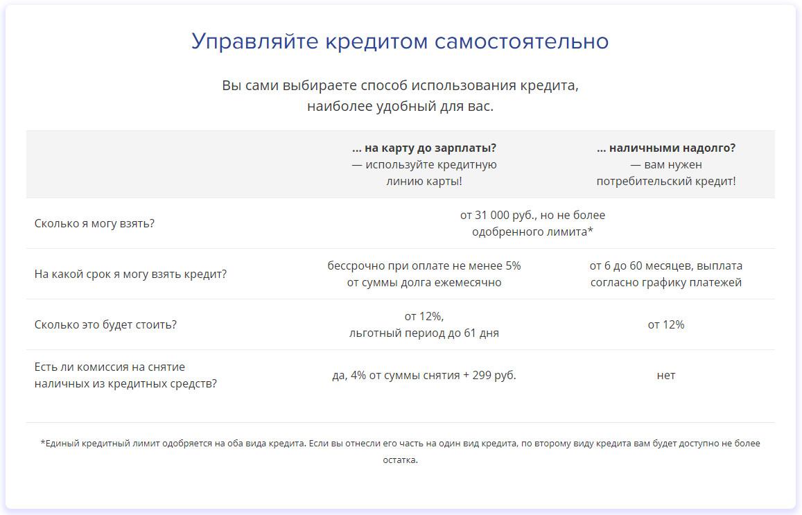 Хоум кредит на московском проспекте
