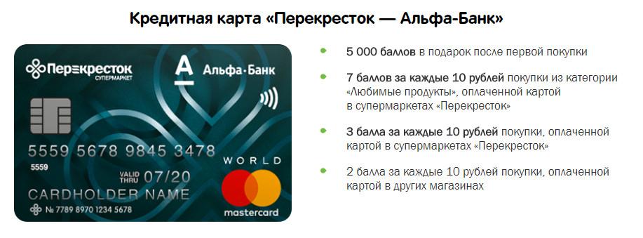 риски кредитных карт банка pdf