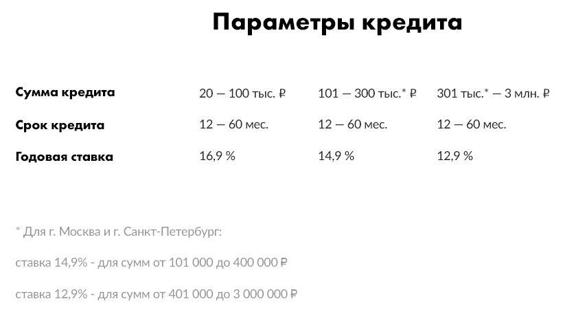 Проценты по кредиту для зарплатных клиентов МТС Банка