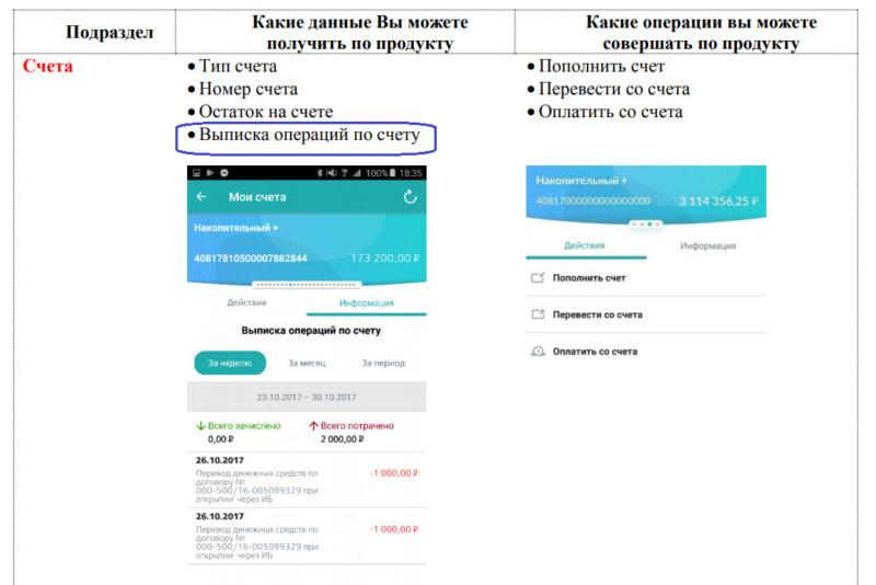 Выписка по счету МТС Банка в мобильном приложении