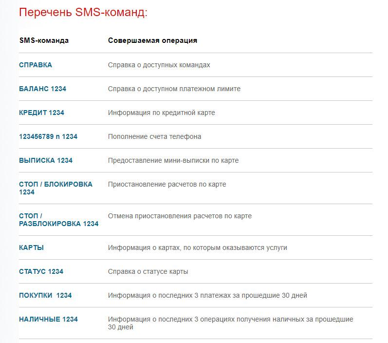 Список полезных СМС сообщений для МТС Банка
