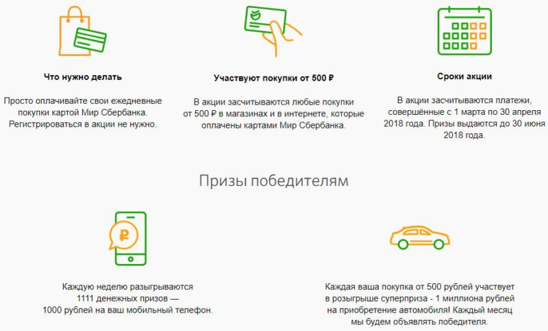 "Краткие условия Акции Сбербанка ""Автомобиль за покупки по карте МИР"""