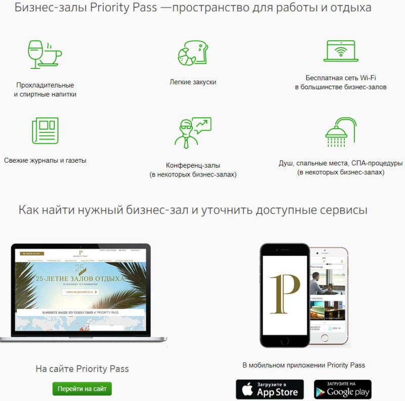 Карта Priority Pass выдается бесплатно в рамках ПУ Сбербанк Премьер