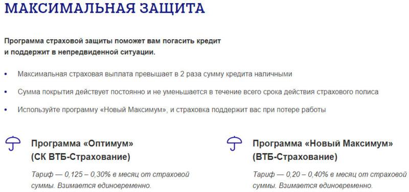 Краткие условия страхования кредита в Почта Банк