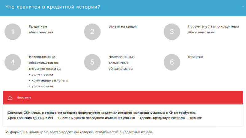 газпромбанк ачинск кредит