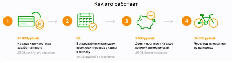 Есть несколько способов перевода средств на счет копилки - но это не повлияет на процедуру отключения