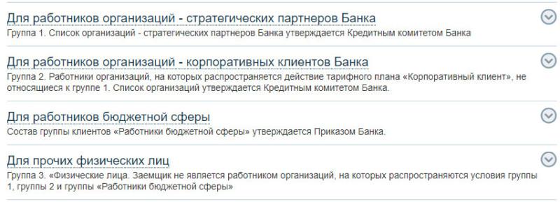 Ознакомьтесь с категориями клиентов, кто может оформить кредитную карту Мир в Банке Россия