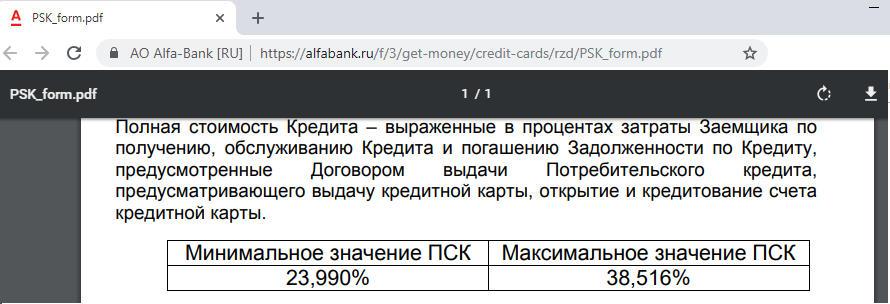 Полная стоимость кредита по кредитной карте Альфа-Банка в 2019 году