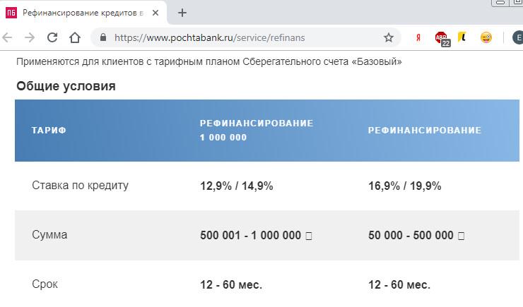 Проценты по рефинансированию кредитов в Почта Банке на сегодня