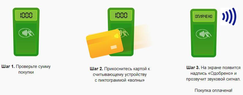 Посмотрите, насколько просто делается перевод денег на счет магазина за покупку с молодежной карты Сбербанка с бесконтактной оплатой