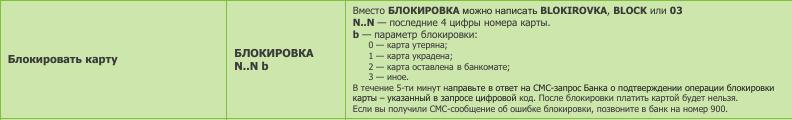 Короткая СМС команда для блокировки карты Сбербанка