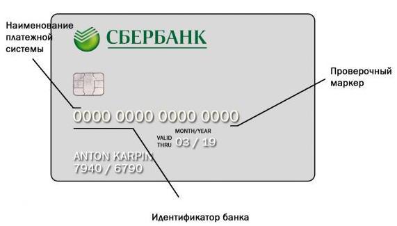 Платежные системы Visa и Mastercard включают номер карты Сбербанка 16 цифр, разделенных на 4 группы по 4 цифры