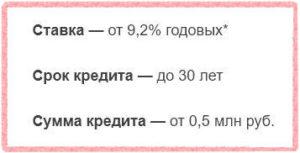 Условия рефинансирования ипотеки в Газпромбанке в 2018 году