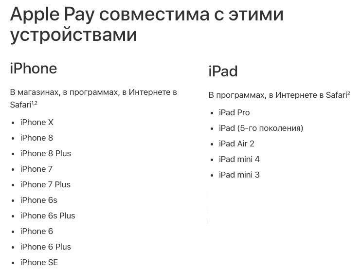 Если у вас одна из вышеперечисленных моделей смартфонов, вы можете подключить бесконтактную оплату телефоном с карты Сбербанка