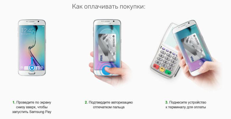 Как оплатить телефоном через Сбербанк с подключенным сервисом проведения бесконтактных платежей Samsung Pay