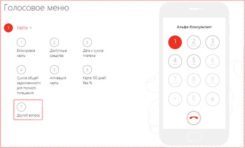 Воспользуйтесь системой голосового меню Альфа-Банка, что получить информацию относительно смены ПИН-кода