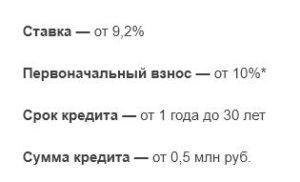 Ставка по ипотеке Газпромбанка для держателей зарплатных карт