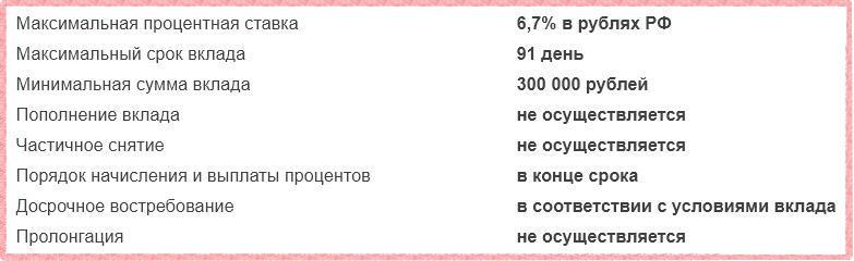Газпромбанк - На все 100