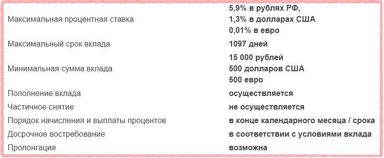 Газпромбанк - На жизнь