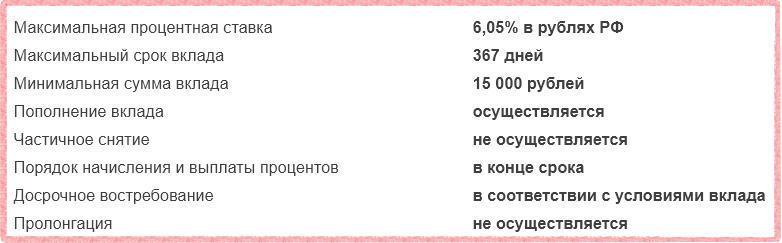 Газпромбанк -Электронный