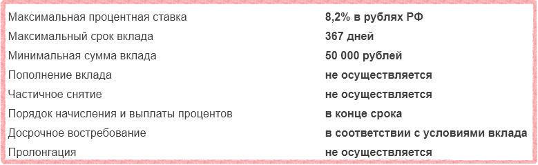 Газпромбанк - Сбережения и защита