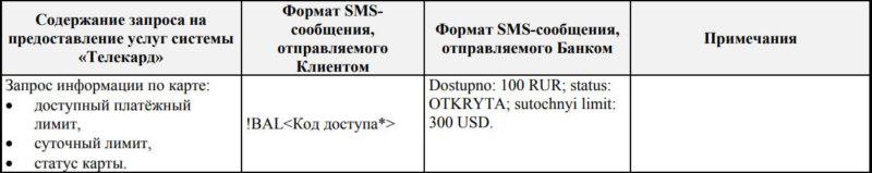 СМС-команда для того, чтобы узнать баланс карты Газпромбанка по ее номеру