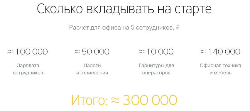 Сумма вложений, которая понадобится для участия в партнерской программе Тинькофф
