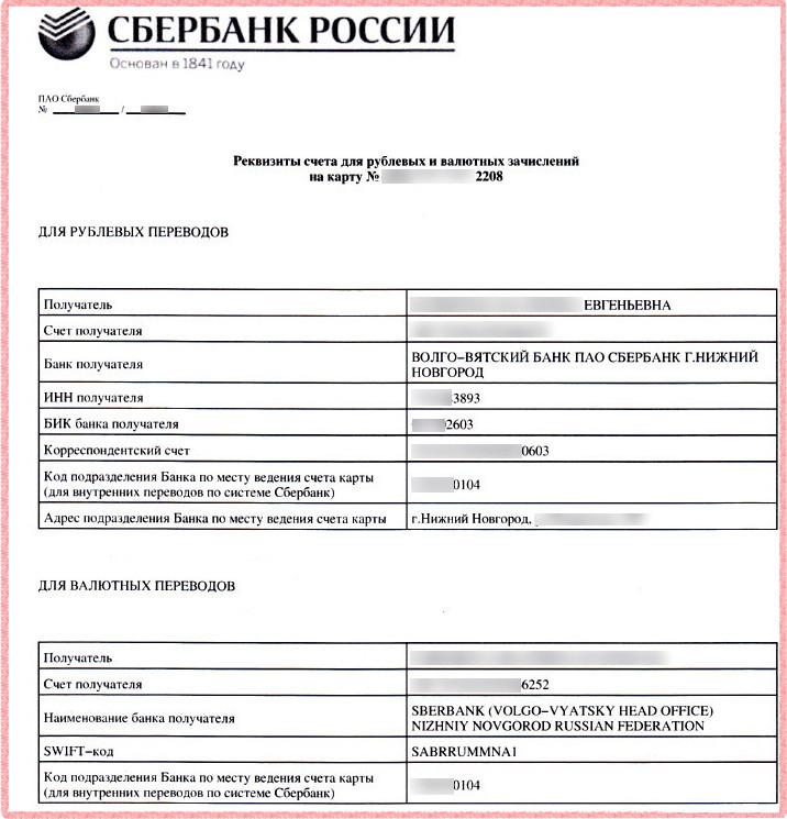 БИК, КПП, ИНН, счет карты Сбербанка