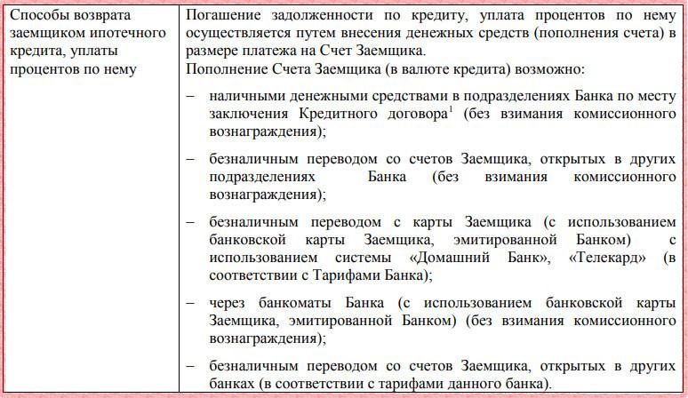 Досрочное погашение ипотеки Газпромбанка (частичное и полное)