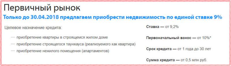 Ипотека в Газпромбанке - процентные ставки 2018